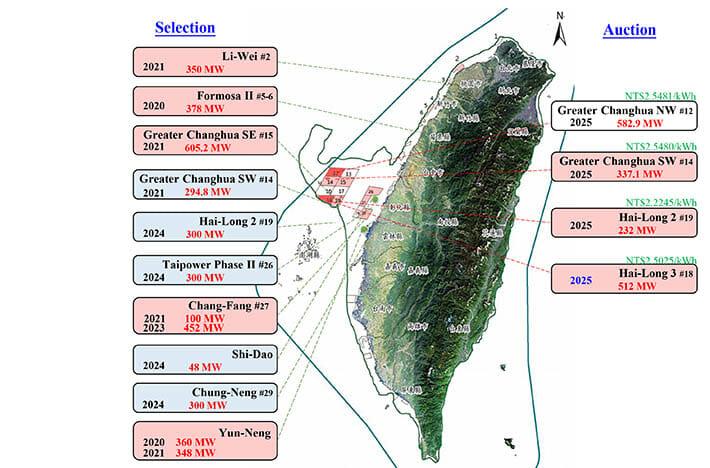 parques eolicos marinos Taiwan 1 Los 10 parques eólicos marinos más grandes de Taiwán